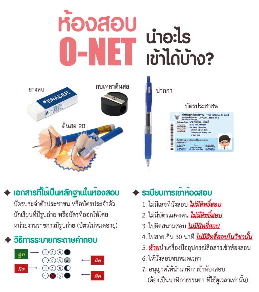 รวมไว้ให้แล้วที่นี่! ข้อสอบ-แนวข้อสอบ O-NET  ชั้น ป.6 ม.3 ม.6 พร้อมข้อมูลสำคัญที่ใช้ในการสอบ